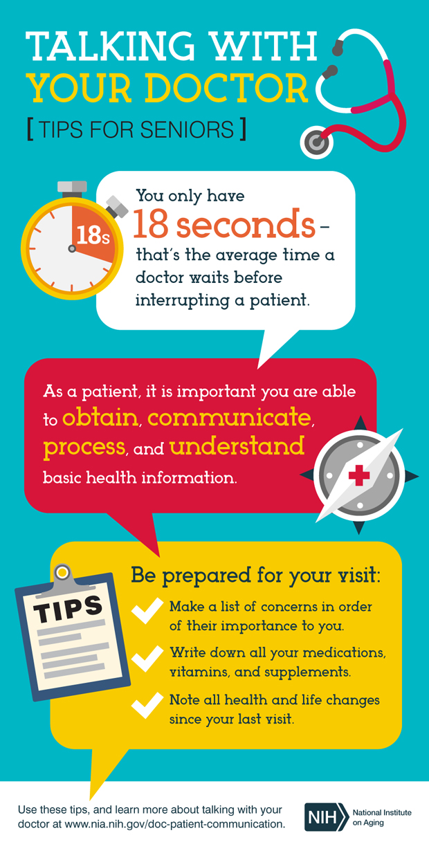 You only have 18 seconds—that's the average time a doctor waits before interrupting a patient. As a patient, it is important you are able to obtain, communicate, process, and understand basic health information. Tips: Be prepared for your visit; Make a list of concerns in order of their importance to you; Write down all your medications, vitamins, and supplements; Note all health and life changes since your last visit. Use these tips, and learn more about talking with your doctor