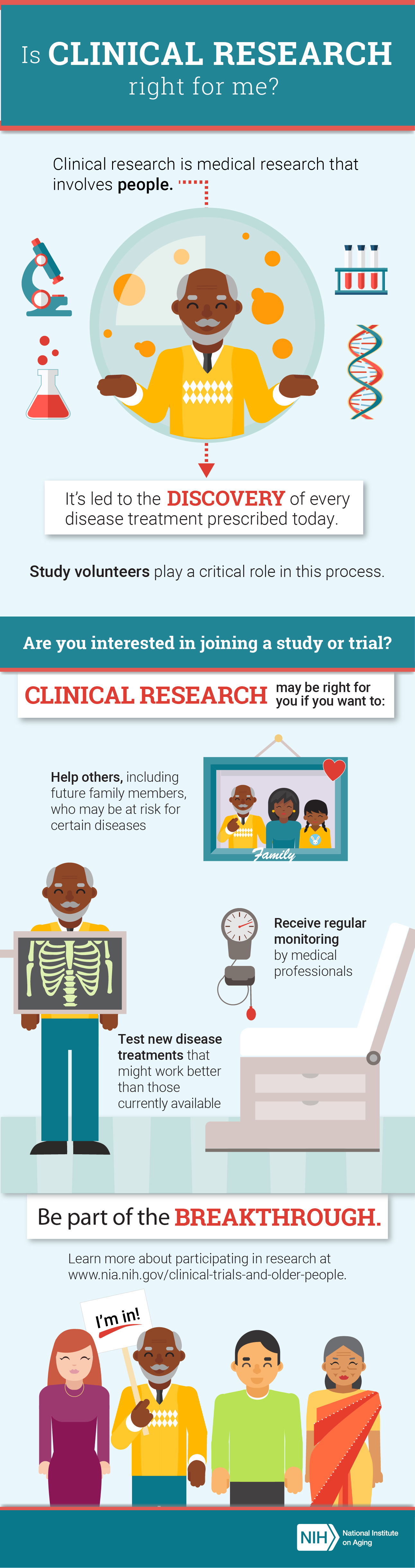 Is clinical research right for me? Clinical research is medical research that involves people. It's led to the discovery of every disease treatment prescribed today. Study volunteers play a critical role in this process. Are you interested in joining a study or clinical trial? Clinical research may be right for you if you want to: Help others, including future family members, who may be at risk for certain diseases; Receive regular monitoring by health professionals; Test new disease treatments.