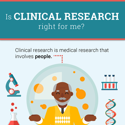 Image result for clinical research