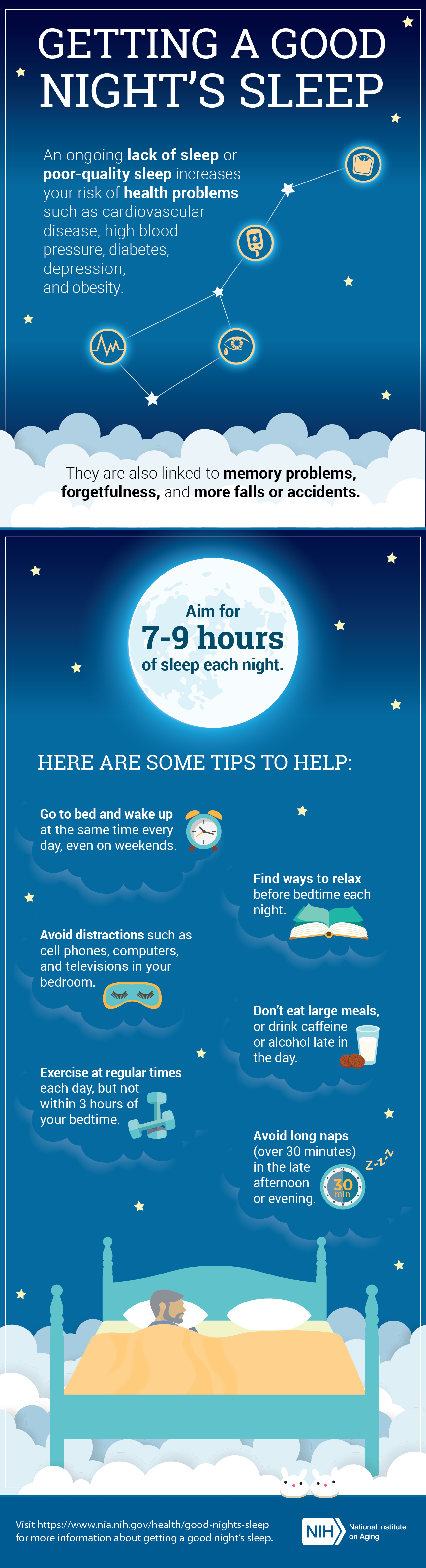 Getting a Good Night's Sleep infographic. Full transcript below.
