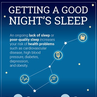 Getting a good night's sleep infographic icon. Click through for full text.