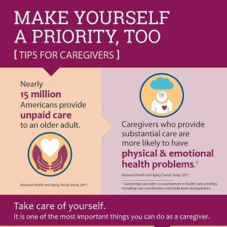 Make yourself a priority, too: Tips for caregivers infographic icon. Click through for full text.