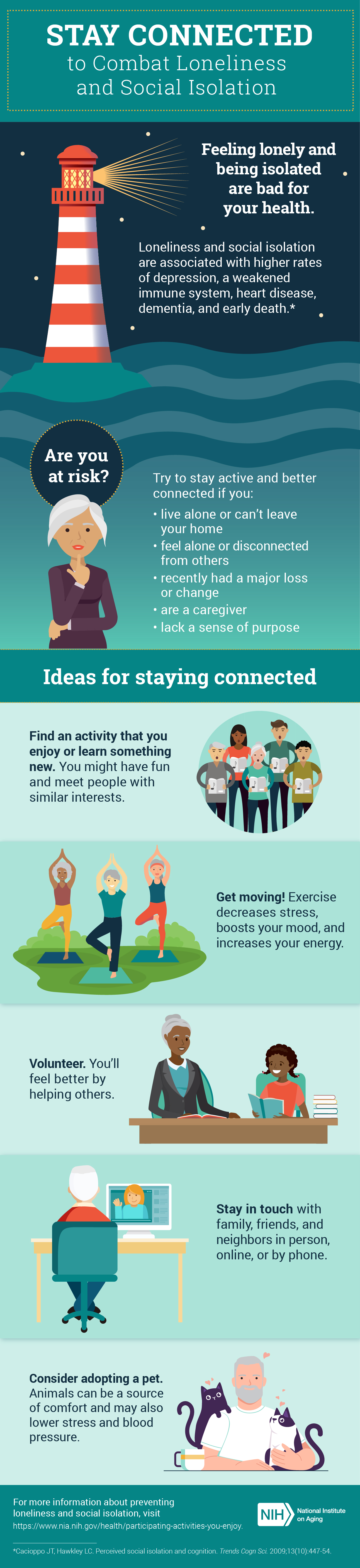 Stay connected to combat loneliness and social isolation infographic. Full transcript below.