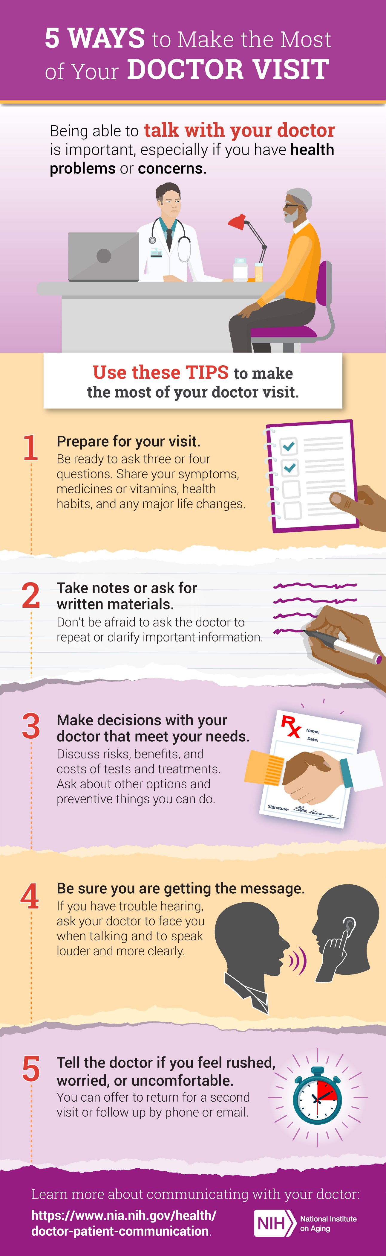 5 ways to make the most of your doctor visit infographic. Full transcript below