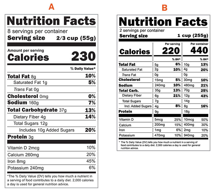 Two Nutrition Facts labels