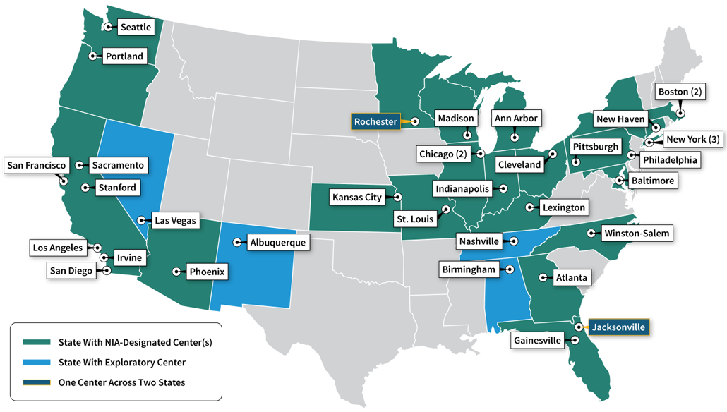 Color-coded map of the United States with a key showing that states in green have an NIA designated center, and states in blue have an NIA exploratory center. Each state that has a center also has a white label with the name of the city where the center is located and a blue label with the name of the city where the center is located, but designates that it is one center across two states.