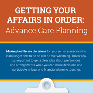 Getting Your Affairs in Order: Advance Care Planning infographic