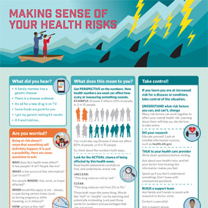Making Sense of Your Health Risks infographic