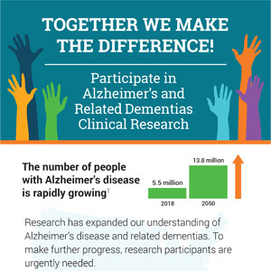 Together We Make the Difference! infographic