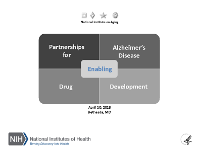 Diagram of intersecting shapes reading 'Partnerships for Enabling Alzheimer's Disease Drug Development', April 20th, 2013, Bethesda, MD, also including logos for the National Institute on Aging, the National Institutes of Health, and the Department of Health and Human Services.