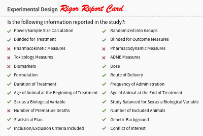 Rigor report card on AlzPED listing a standardized set of essential experimental design elements