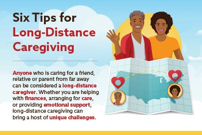 Six tips for long-distance caregiving infographic. Click caption below to read more.