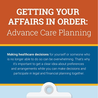 Advance care planning infographic icon