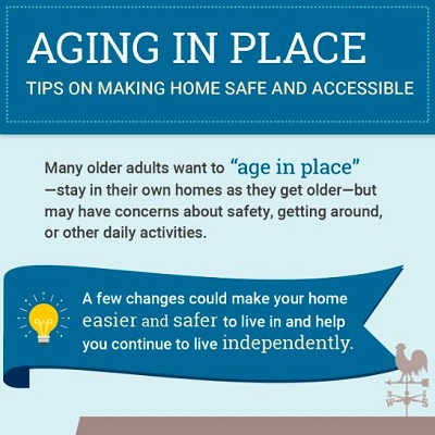 Aging in place infographic icon