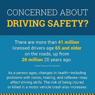 Driving safety infographic - follow link for full text