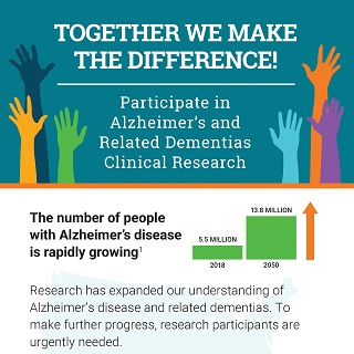 Participate in Alzheimer's research icon