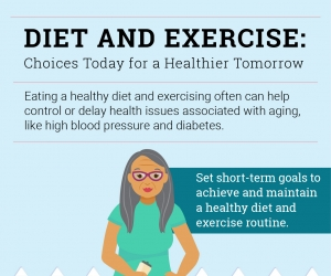 Diet and exercise infographic icon