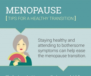 Menopause infographic icon: Menopause, Tips for a Healthy Transition. Staying healthy and attending to bothersome symptoms can help ease the menopause transition.