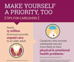 Caregiving infographic icon