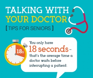 Talking with your doctor infographic icon