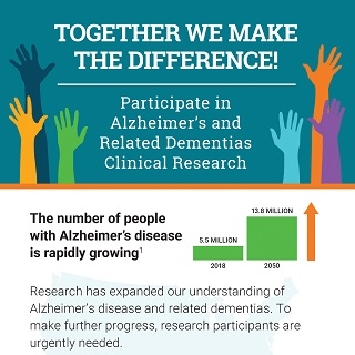 Infographic of Together We Make the Difference - follow link for full text