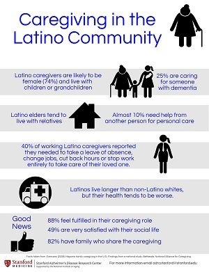 Infographic with an elderly woman, a family, a house, a caregiver, an ambulance, and a thumbs-up