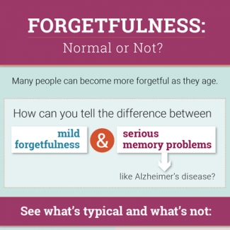 Forgetfulness: Normal or Not?