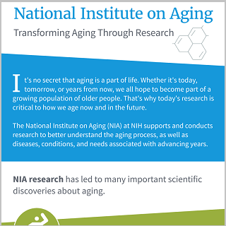 About National Institute on Aging infographic preview