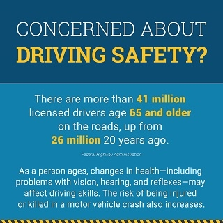 Sample image of infographic Concerned About Driving Safety. Click through for full text
