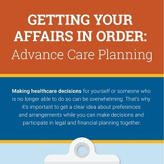 Getting your affairs in order infographic about advance care planning. Click through for more.