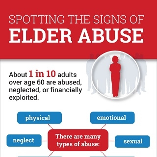 spotting the signs of elder abuse infographic thumbnail. click through for full text