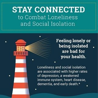 Loneliness and social isolation infographic icon. Click through for full text.